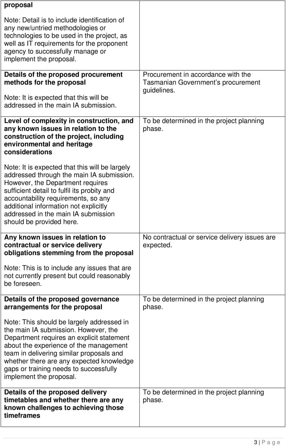 Details of the proposed procurement methods for the proposal Level of complexity in construction, and any known issues in relation to the construction of the project, including environmental and