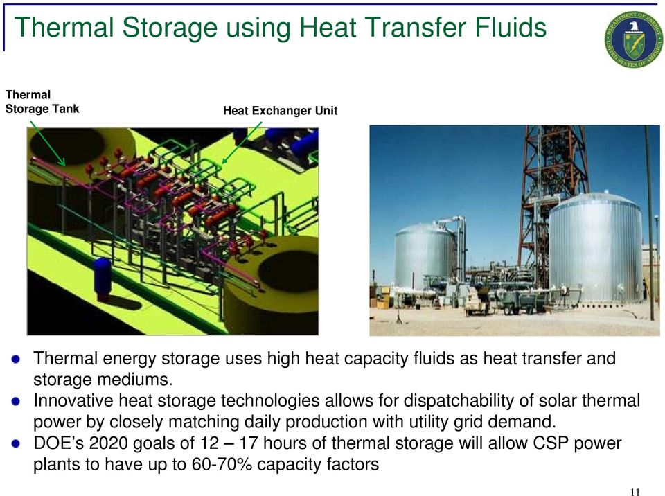 Innovative heat storage technologies allows for dispatchability of solar thermal power by closely matching