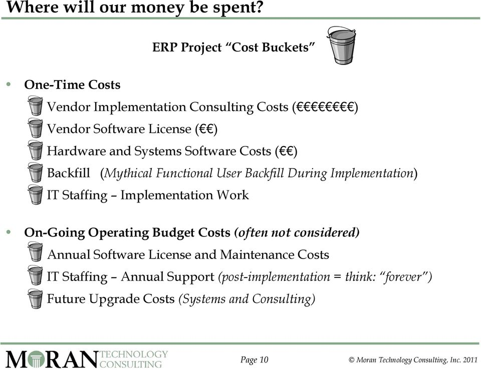 Software Costs ( ) Backfill (Mythical Functional User Backfill During Implementation) IT Staffing Implementation Work On-Going Operating