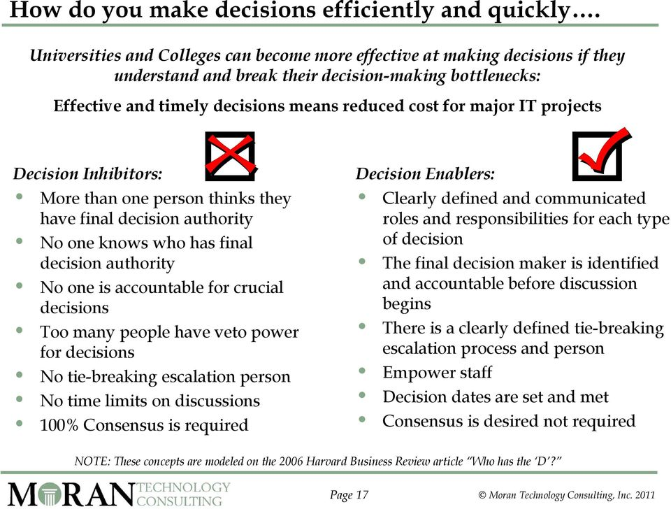 projects Decision Inhibitors: More than one person thinks they have final decision authority No one knows who has final decision authority No one is accountable for crucial decisions Too many people