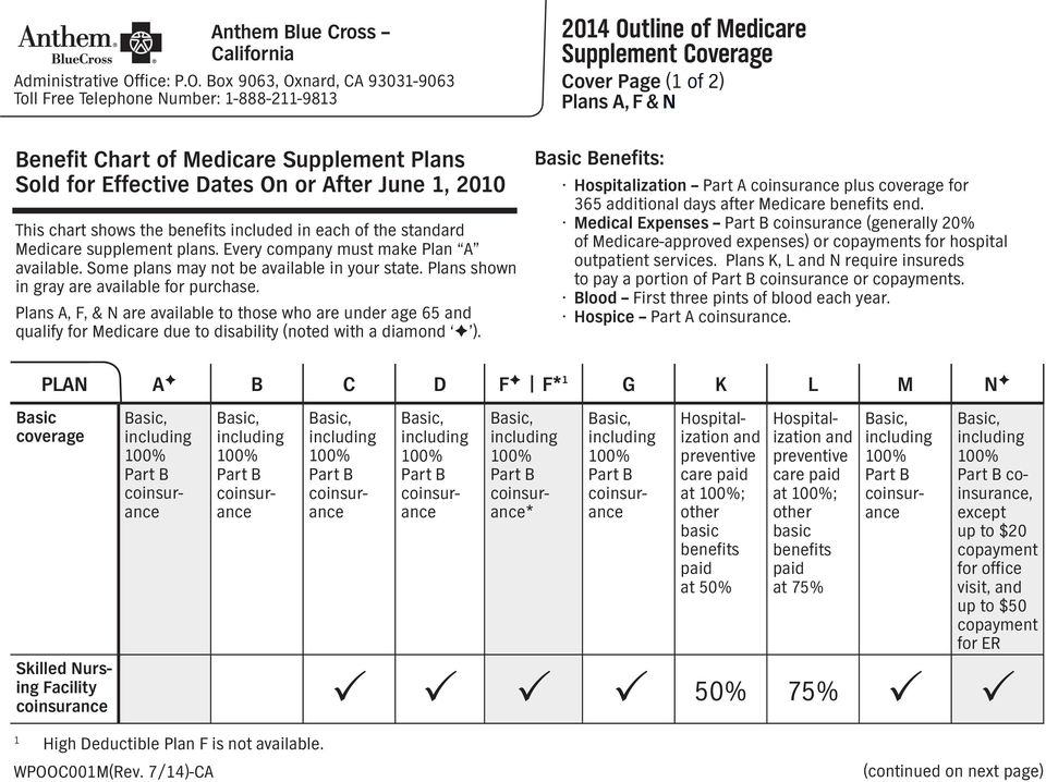 Box 9063, Oxnard, CA 9303-9063 Toll Free Telephone Number: -888-2-983 Benefit Chart of Medicare Supplement Plans Sold for Effective Dates On or After June, 200 This chart shows the benefits included