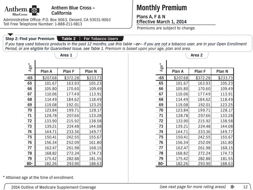 Period, or are eligible for Guaranteed Issue, see Table. Premium is based upon your age, plan and area. Area Area 2 Age* Plan A Plan F Plan N <65 $207.68 $372.28 $233.73 65 0.67 63.93 05.23 66 05.