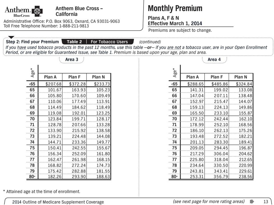 Period, or are eligible for Guaranteed Issue, see Table. Premium is based upon your age, plan and area. Area 3 Area 4 Age* Plan A Plan F Plan N <65 $207.68 $372.28 $233.73 65 0.67 63.93 05.23 66 05.