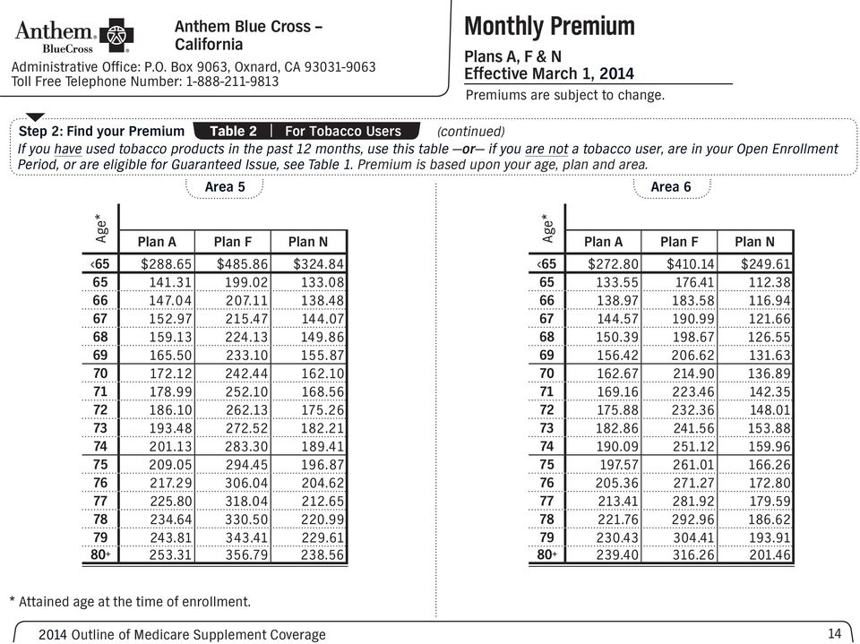 Period, or are eligible for Guaranteed Issue, see Table. Premium is based upon your age, plan and area. Area 5 Area 6 Age* Plan A Plan F Plan N <65 $288.65 $485.86 $324.84 65 4.3 99.02 33.08 66 47.