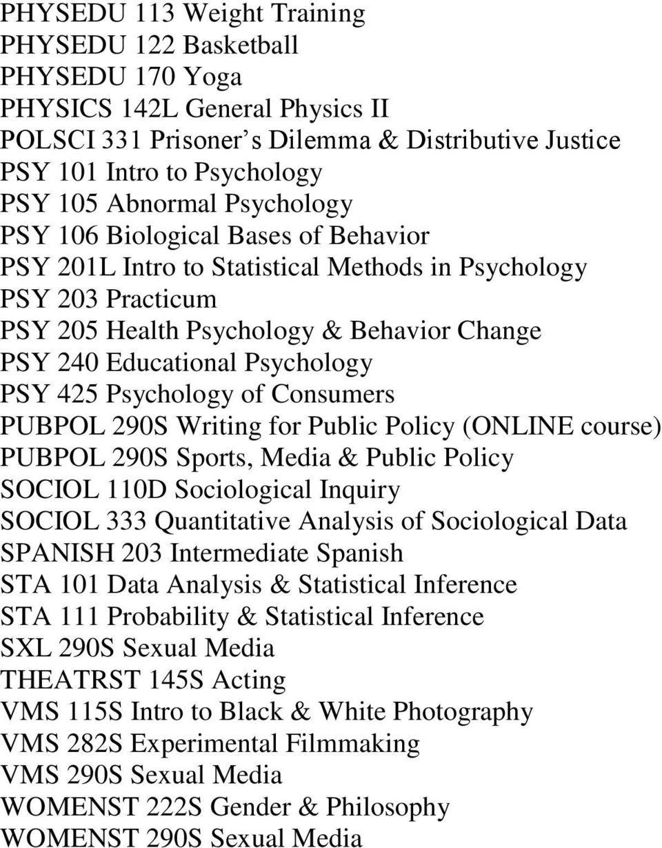425 Psychology of Consumers PUBPOL 290S Writing for Public Policy (ONLINE course) PUBPOL 290S Sports, Media & Public Policy SOCIOL 110D Sociological Inquiry SOCIOL 333 Quantitative Analysis of