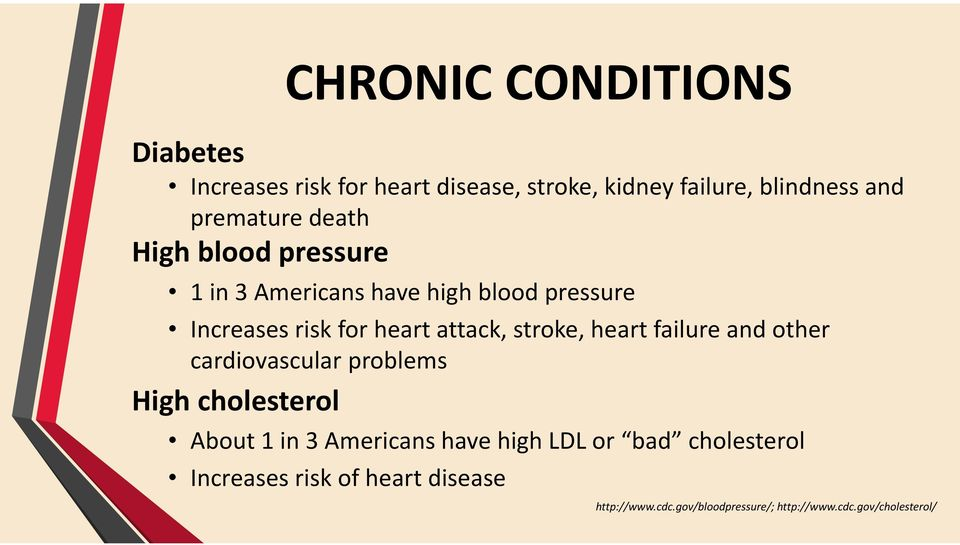 heart failure and other cardiovascular problems High cholesterol About 1 in 3 Americans have high LDL or bad