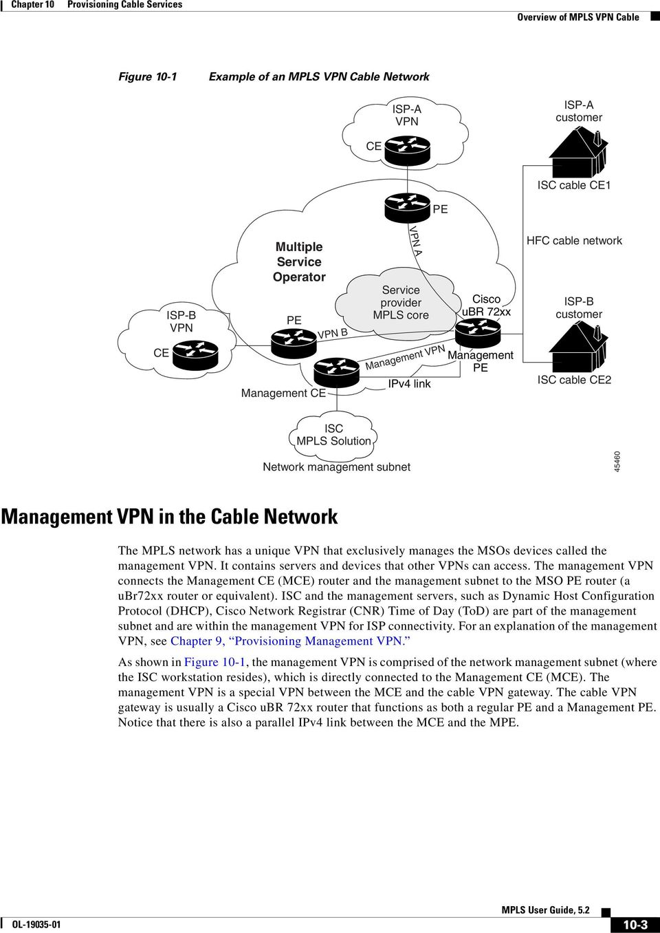 in the Cable Network The MPLS network has a unique VPN that exclusively manages the MSOs devices called the management VPN. It contains servers and devices that other VPNs can access.