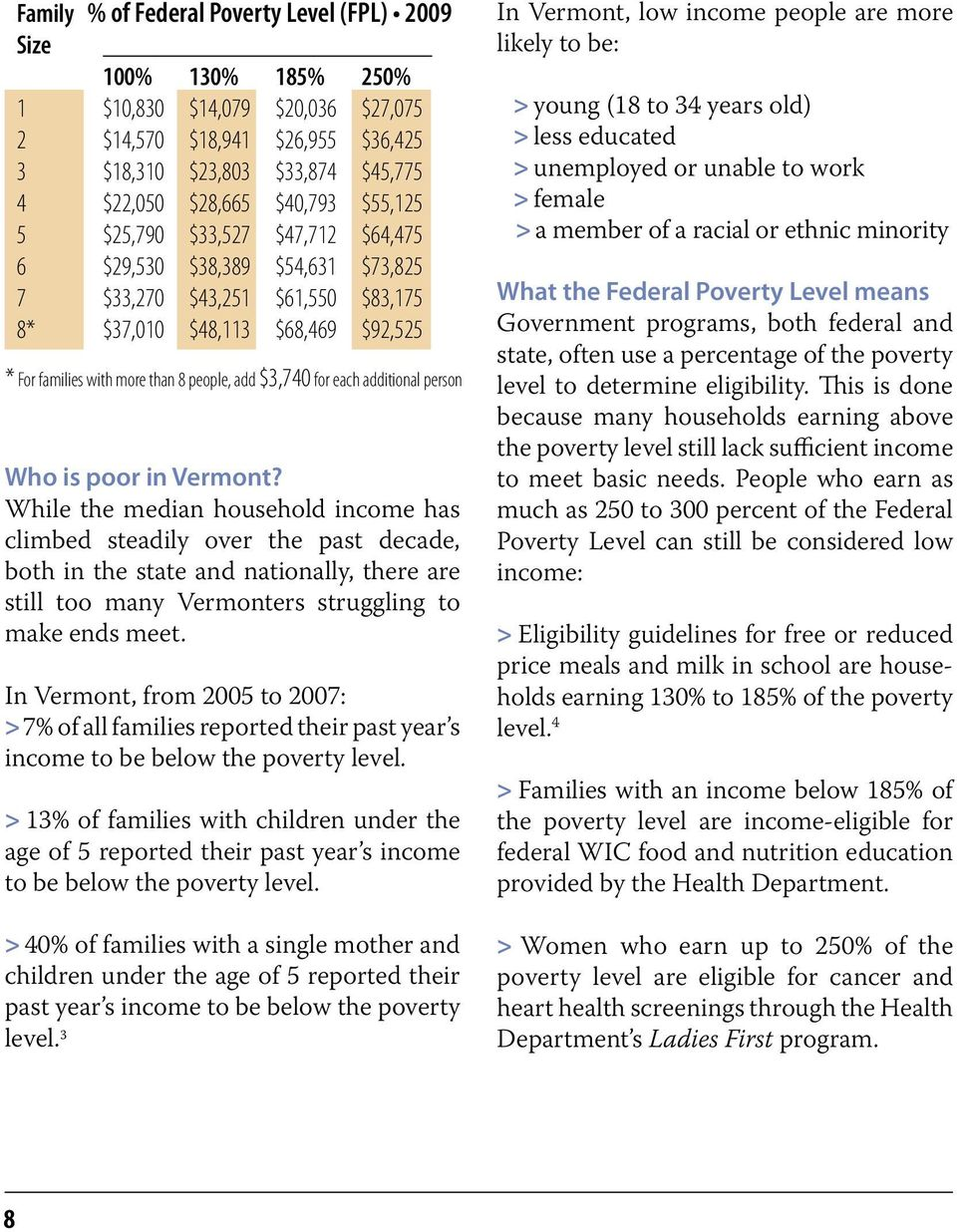 each additional person Who is poor in Vermont?