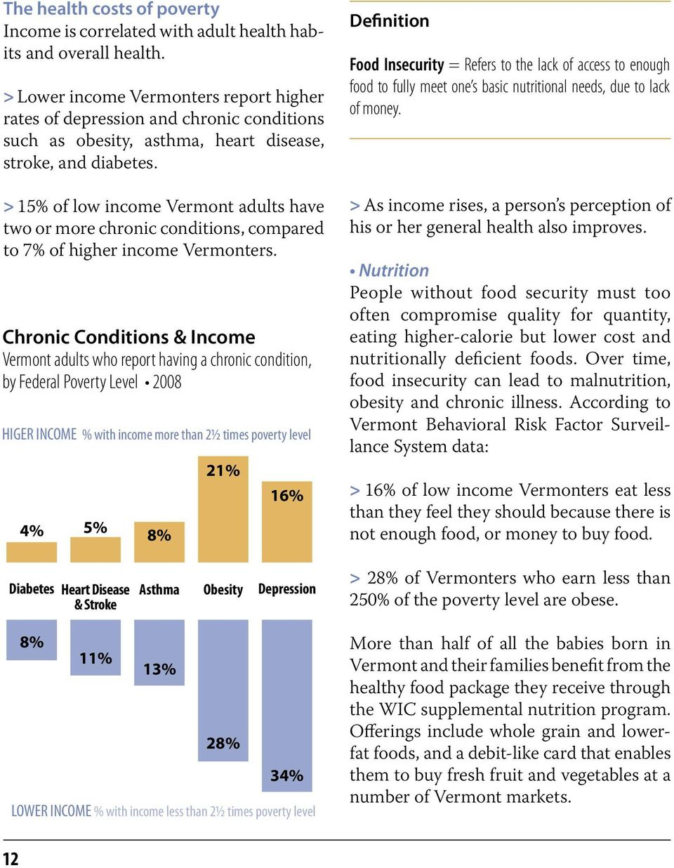 > 15% of low income Vermont adults have two or more chronic conditions, compared to 7% of higher income Vermonters.
