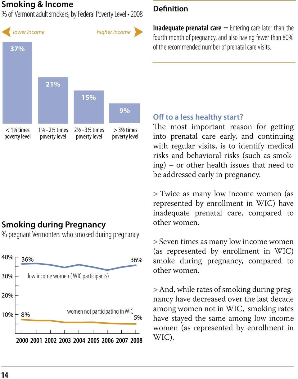 The most important reason for getting into prenatal care early, and continuing with regular visits, is to identify medical risks and behavioral risks (such as smoking) or other health issues that
