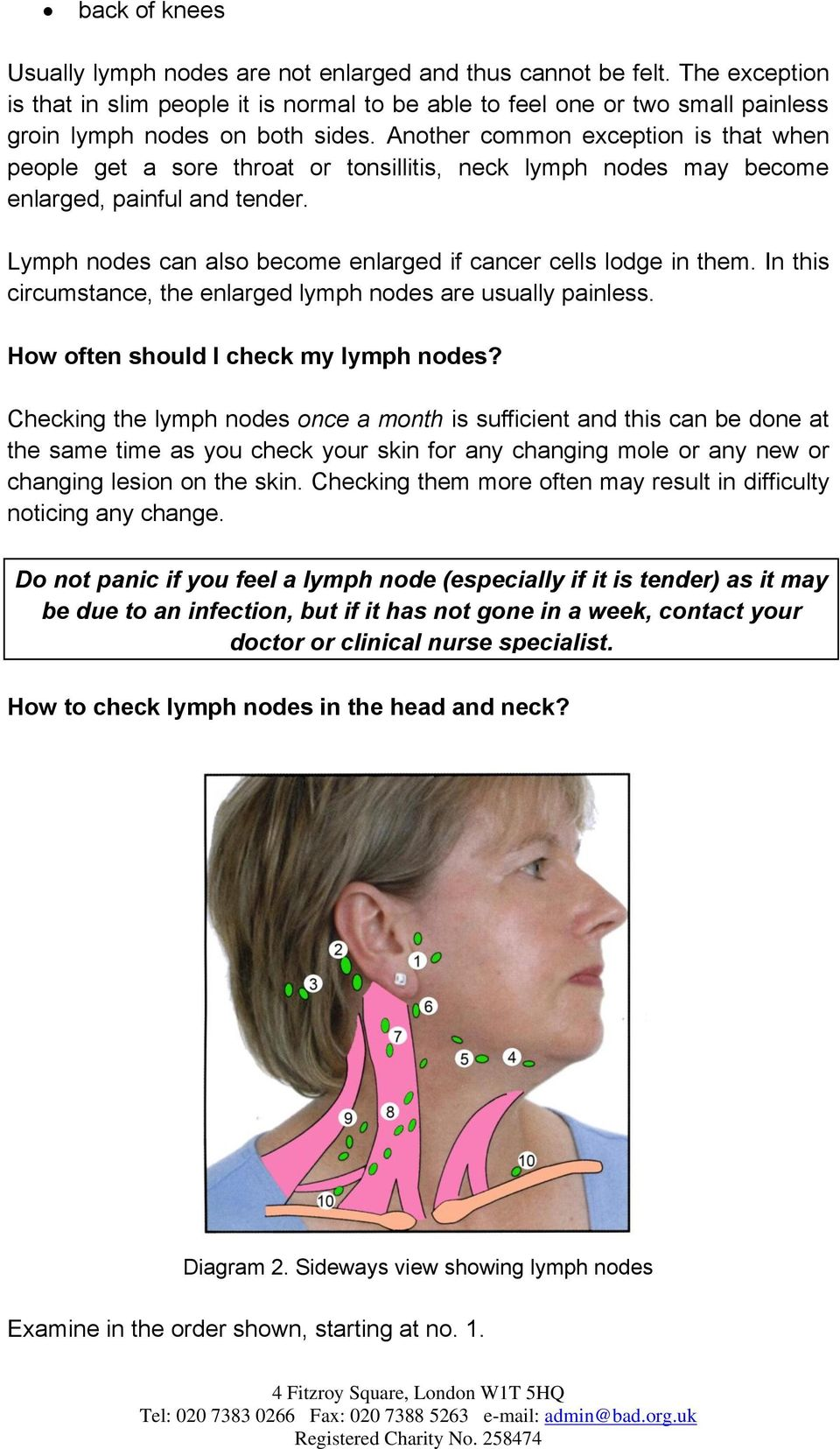 lymph nodes in face diagram
