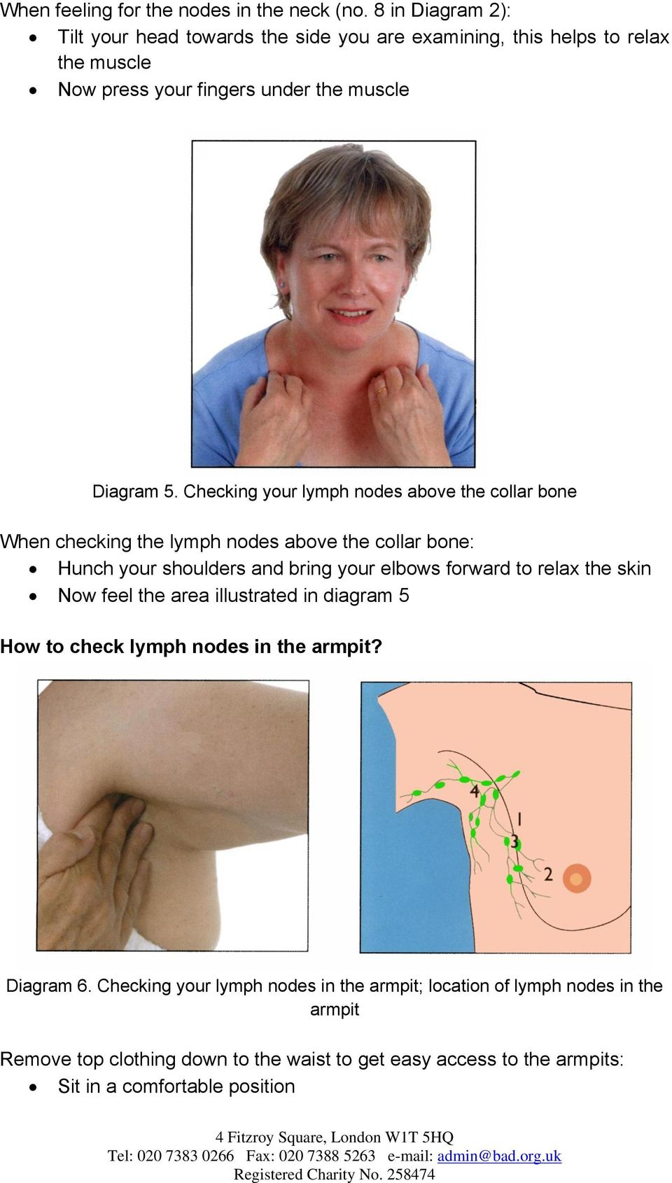How To Check Your Lymph Nodes Pdf