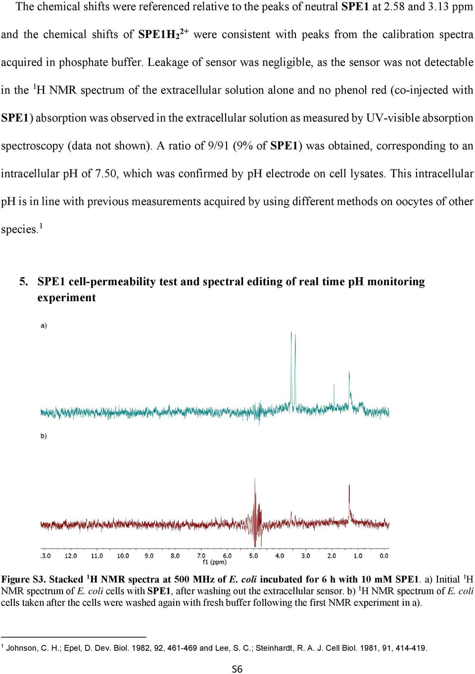 Leakage of sensor was negligible, as the sensor was not detectable in the 1 H NMR spectrum of the extracellular solution alone and no phenol red (co-injected with SPE1) absorption was observed in the