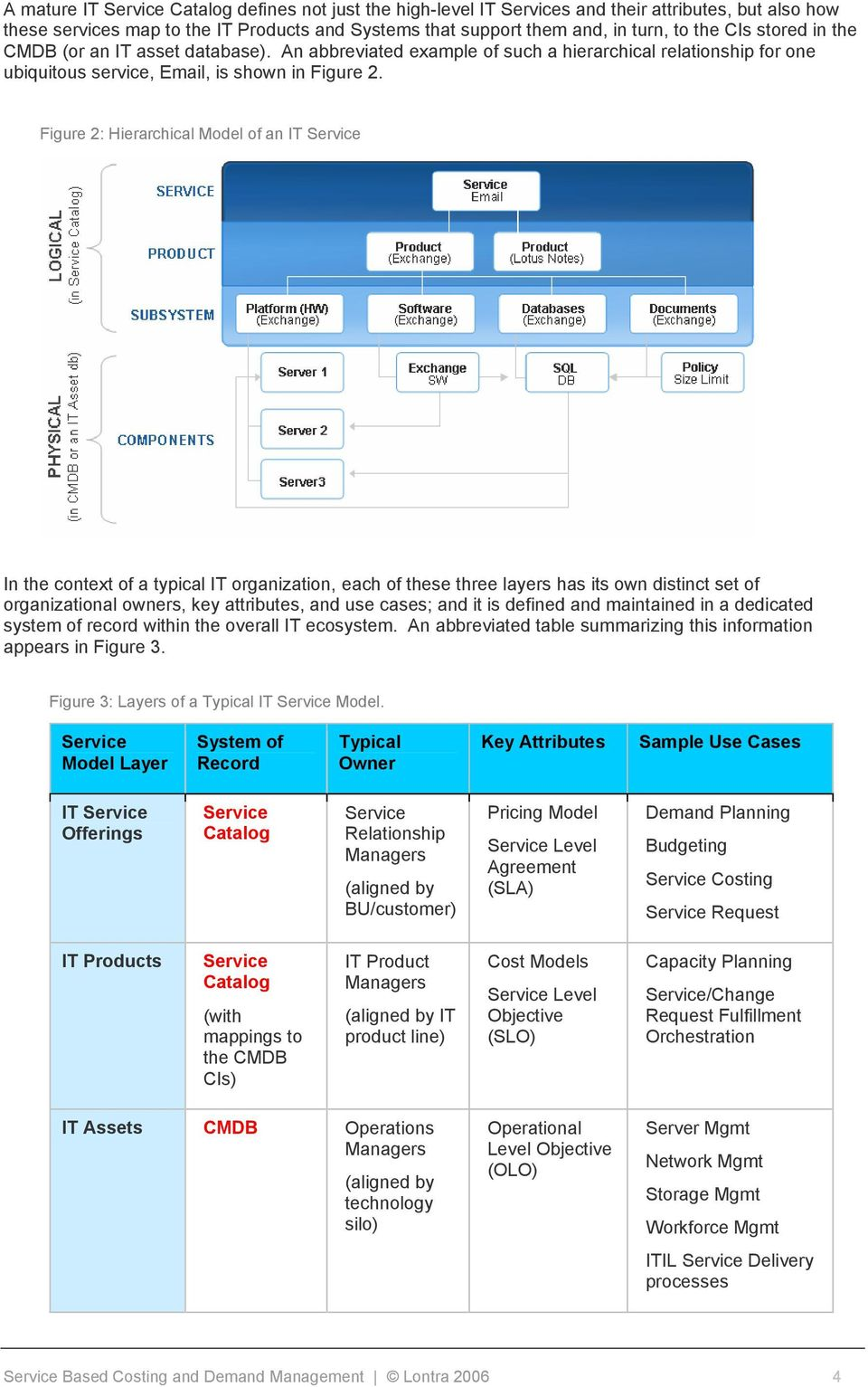 Figure 2: Hierarchical Model of an IT Service In the context of a typical IT organization, each of these three layers has its own distinct set of organizational owners, key attributes, and use cases;