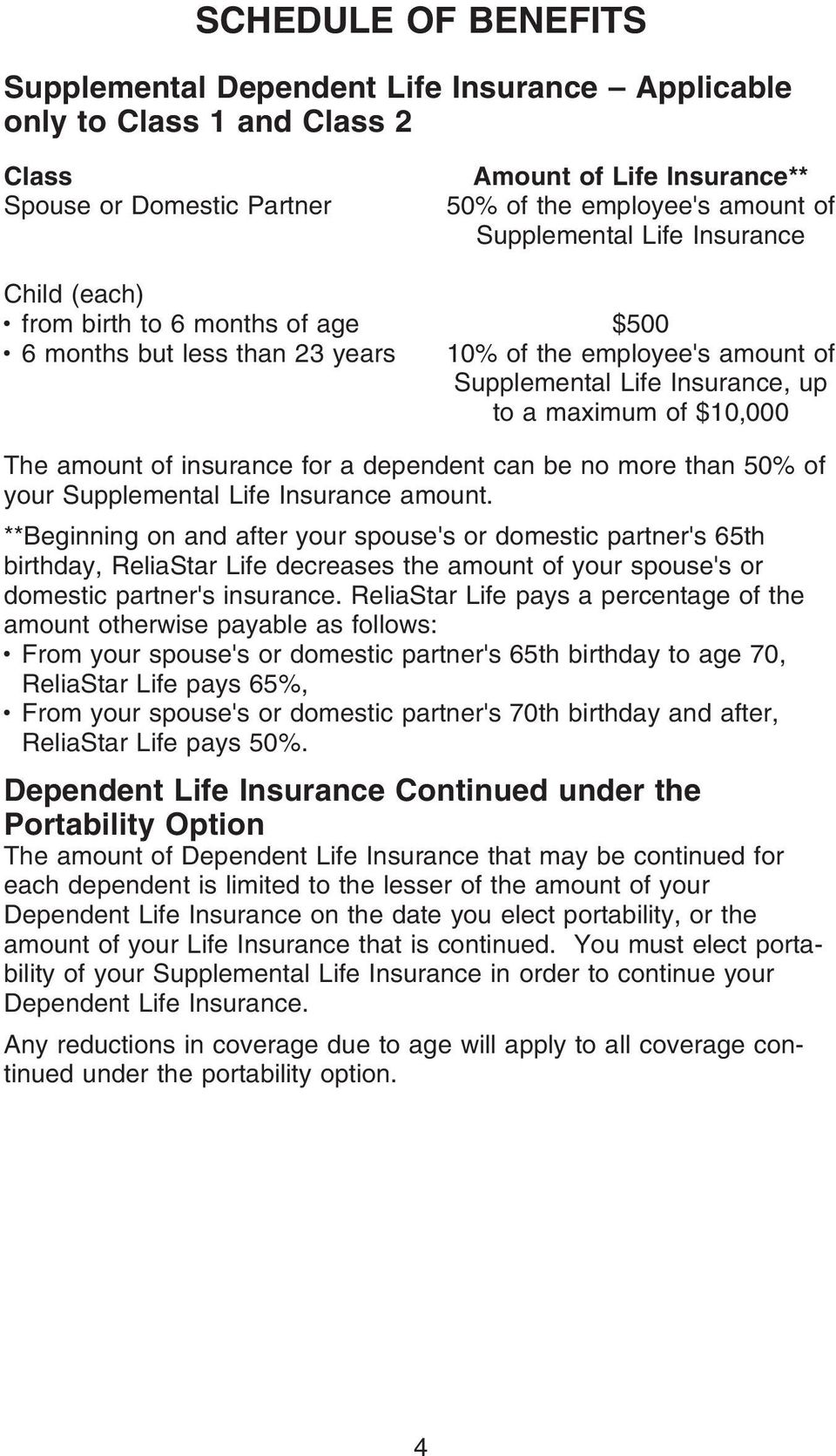 amount of insurance for a dependent can be no more than 50% of your Supplemental Life Insurance amount.