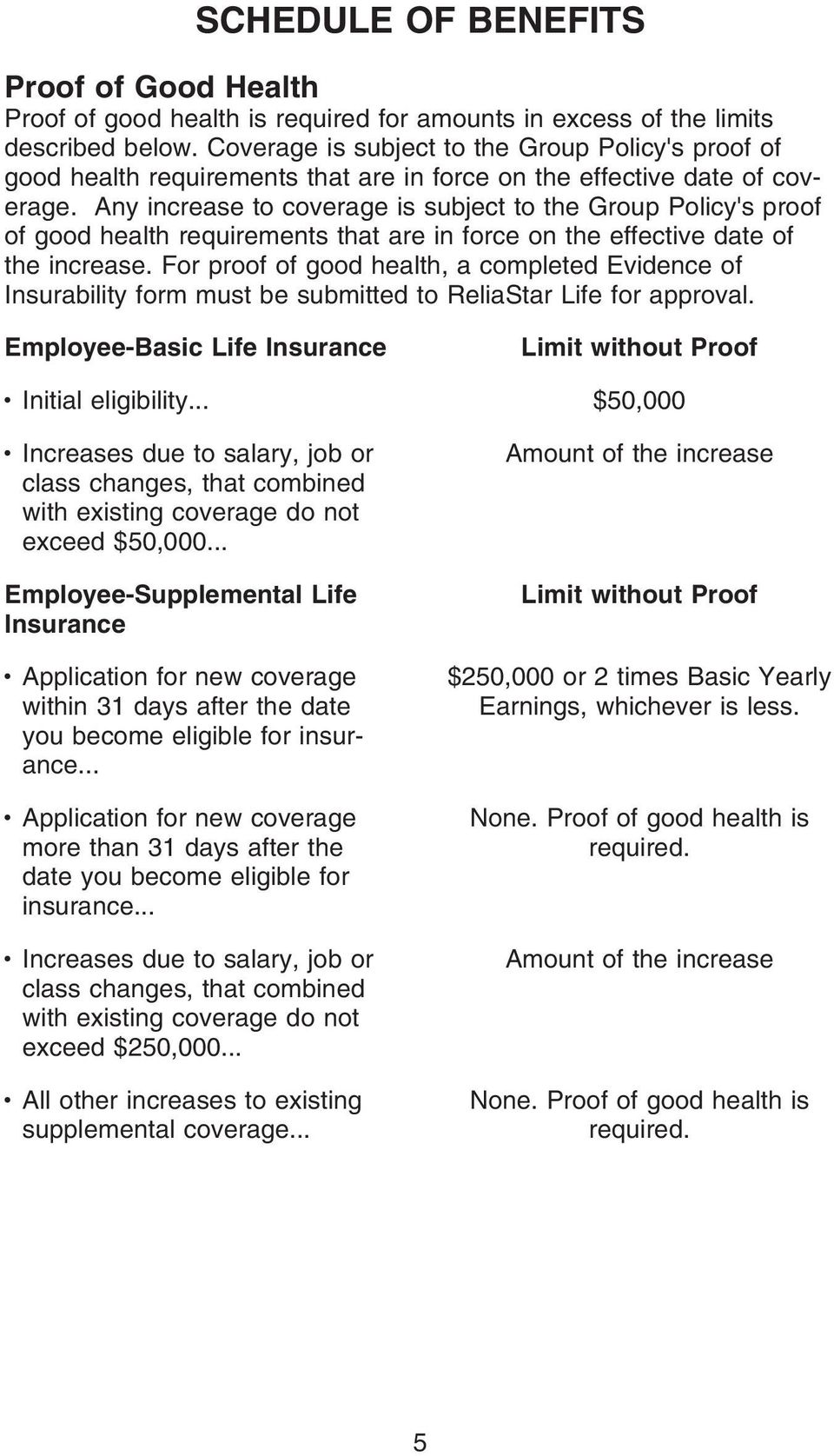 Any increase to coverage is subject to the Group Policy's proof of good health requirements that are in force on the effective date of the increase.