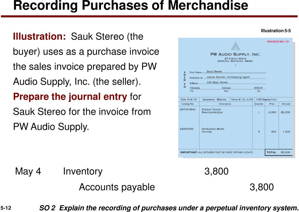 Prepare the journal entry for Sauk Stereo for the invoice from PW Audio Supply.