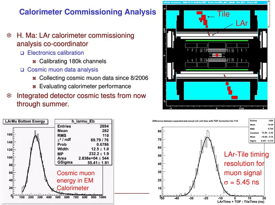 180k channels Cosmic muon data analysis Collecting cosmic muon data since 8/2006 Evaluating calorimeter