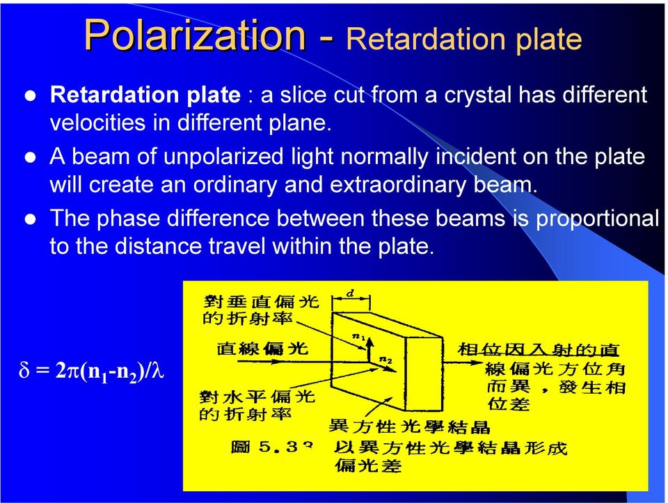 A beam of unpolarized light normally incident on the plate will create an ordinary and