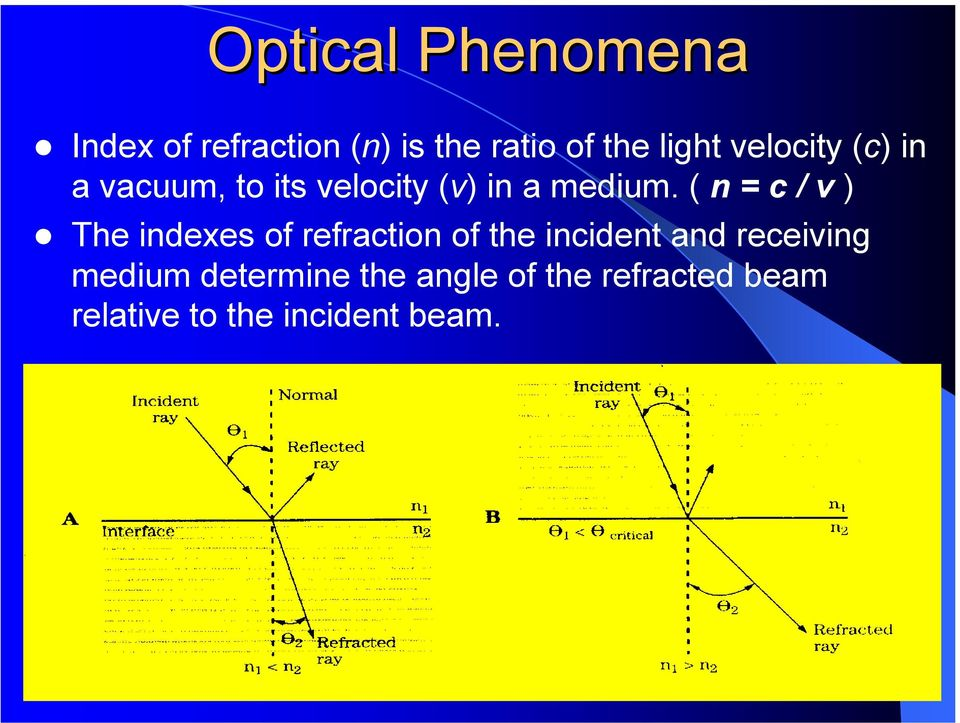 ( n = c / v ) The indexes of refraction of the incident and