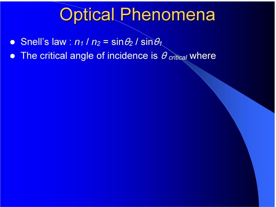 angle of incidence is θ critical