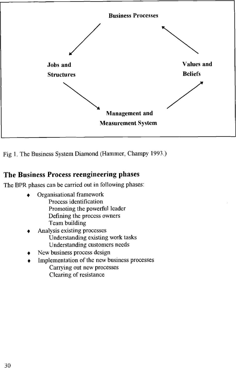 ) The Business Process reengineering phases The BPR phases can be carried out in following phases: + Organisational framework Process identification