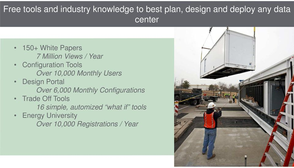 Monthly Users Design Portal Over 6,000 Monthly Configurations Trade Off Tools 16