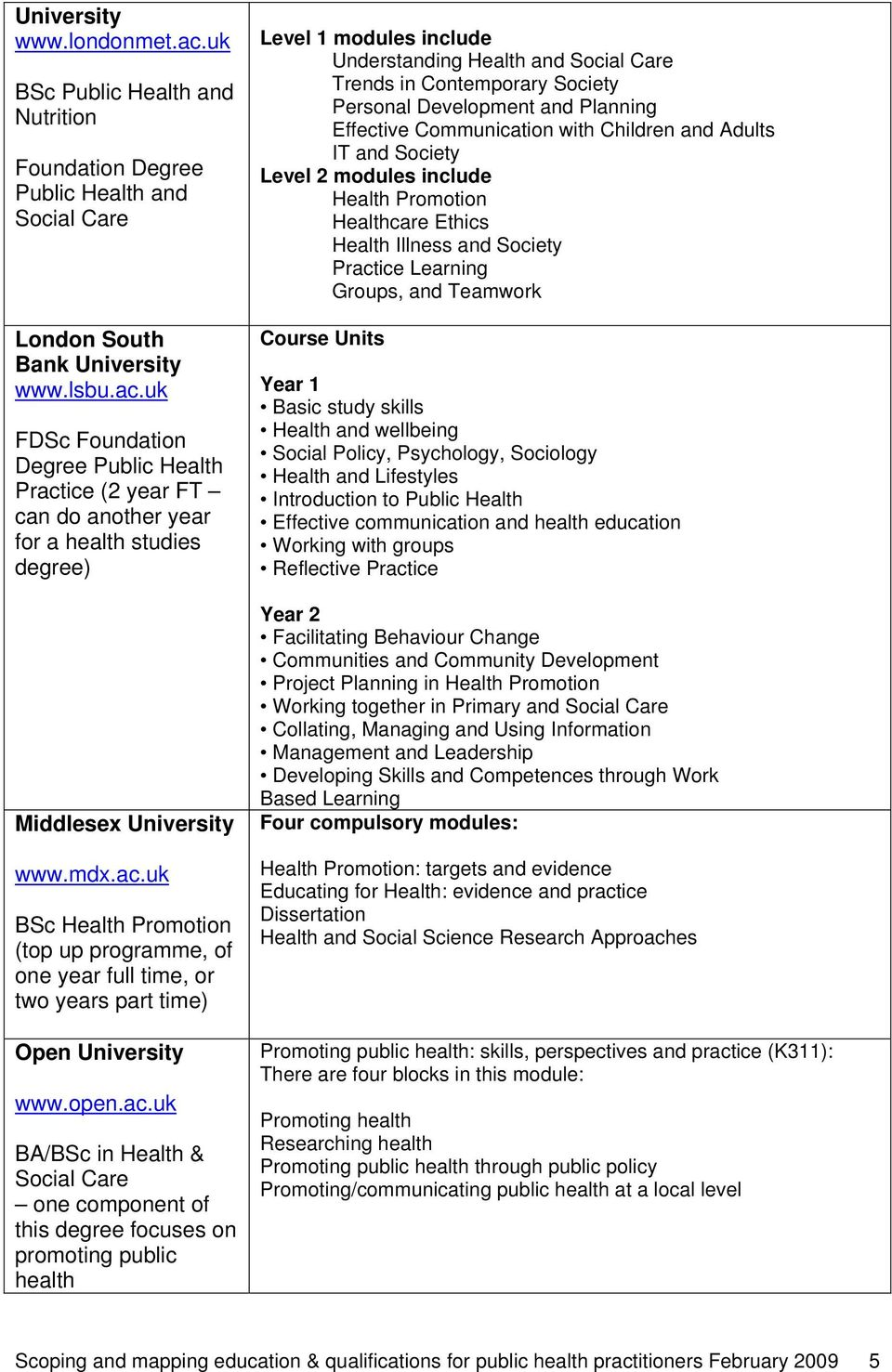 uk BSc Health Promotion (top up programme, of one year full time, or two years part time) Open www.open.ac.