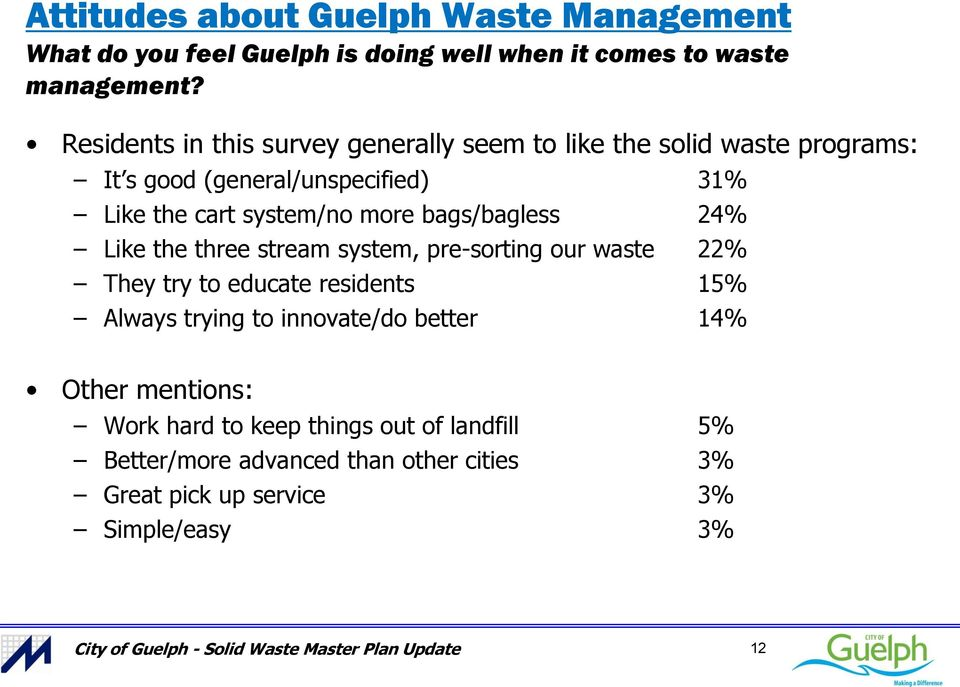 Solid Waste Management Master Plan A Poll with Guelph