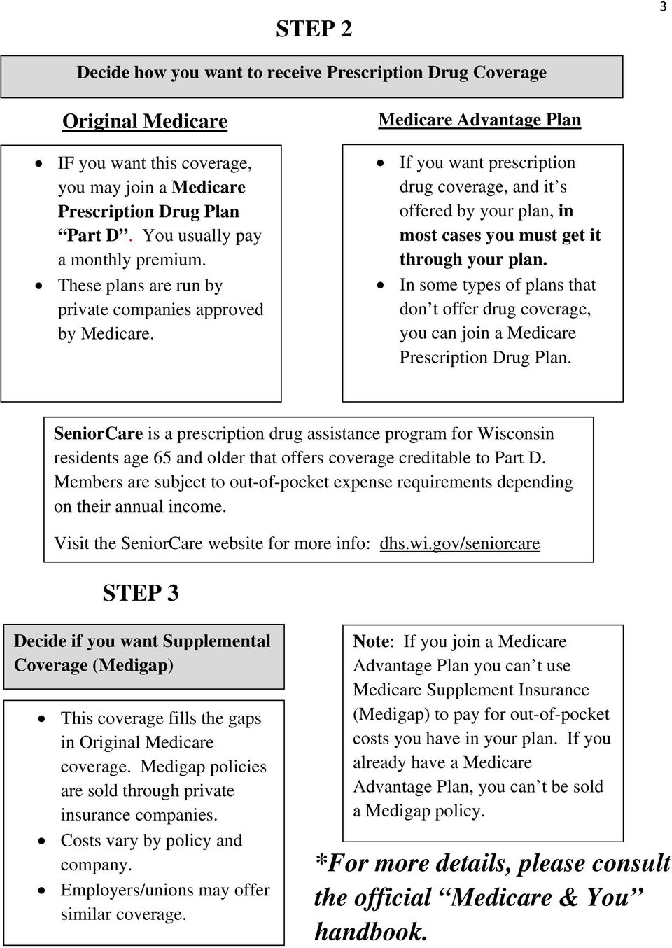 Medicare Advantage Plan If you want prescription drug coverage, and it s offered by your plan, in most cases you must get it through your plan.
