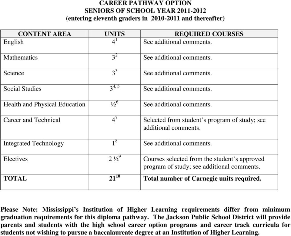 Career and Technical 4 7 Selected from student s program of study; see additional comments. Integrated Technology 1 8 See additional comments.