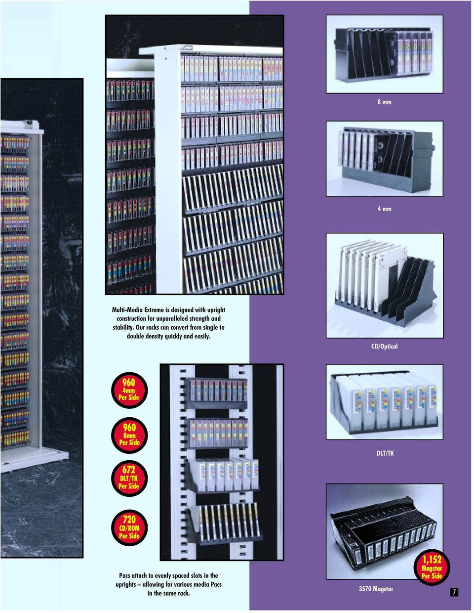 Our racks can convert from single to double density quickly and easily.
