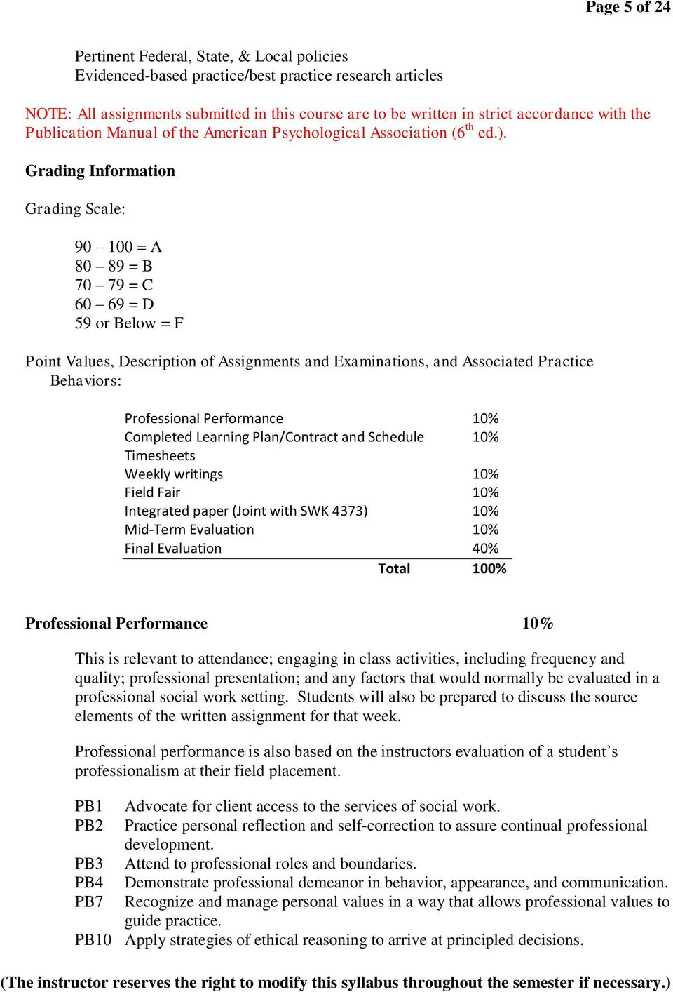 Grading Information Grading Scale: 90 100 = A 80 89 = B 70 79 = C 60 69 = D 59 or Below = F Point Values, Description of Assignments and Examinations, and Associated Practice Behaviors: Professional