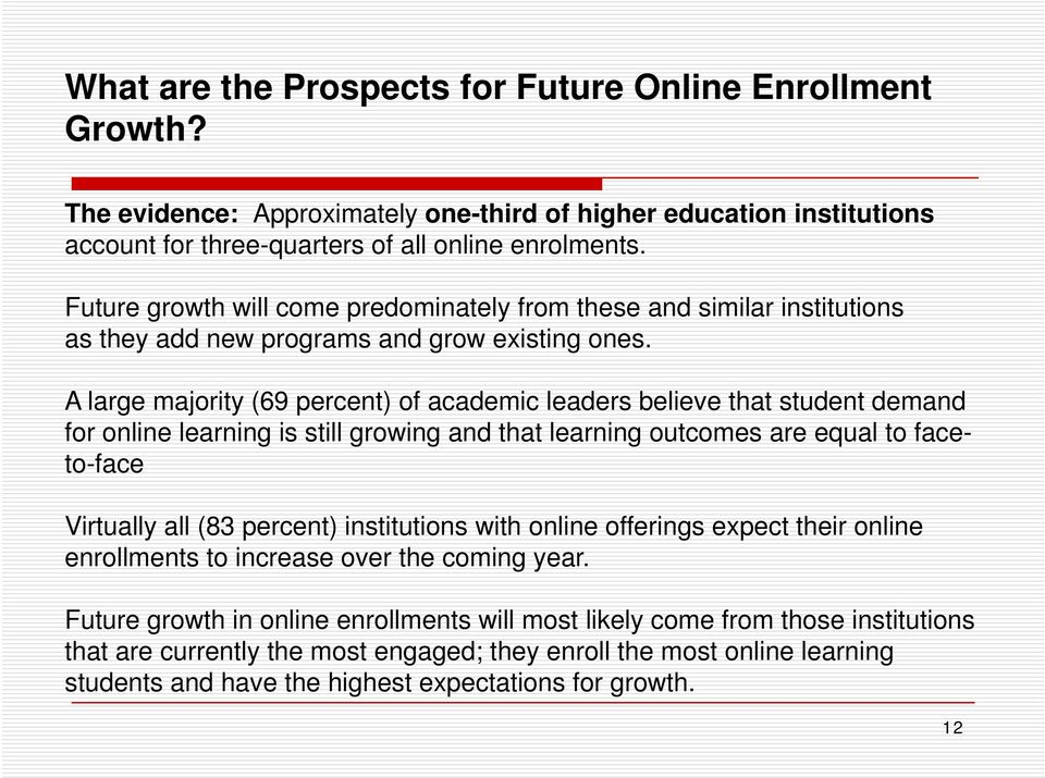 A large majority (69 percent) of academic leaders believe that student demand for online learning is still growing and that learning outcomes are equal to faceto-face Virtually all (83 percent)