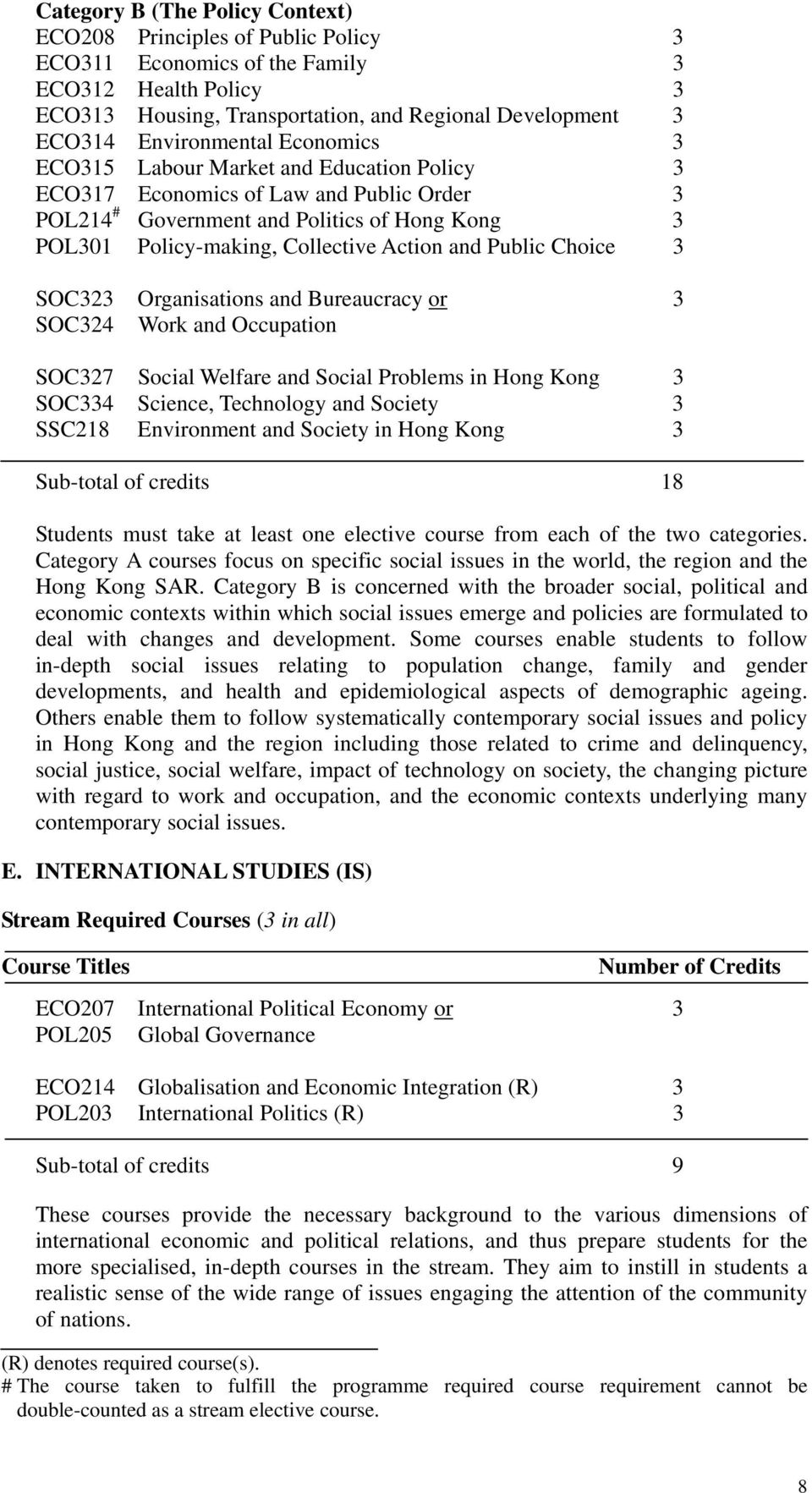 Action and Public Choice 3 SOC323 Organisations and Bureaucracy or 3 SOC324 Work and Occupation SOC327 Social Welfare and Social Problems in Hong Kong 3 SOC334 Science, Technology and Society 3