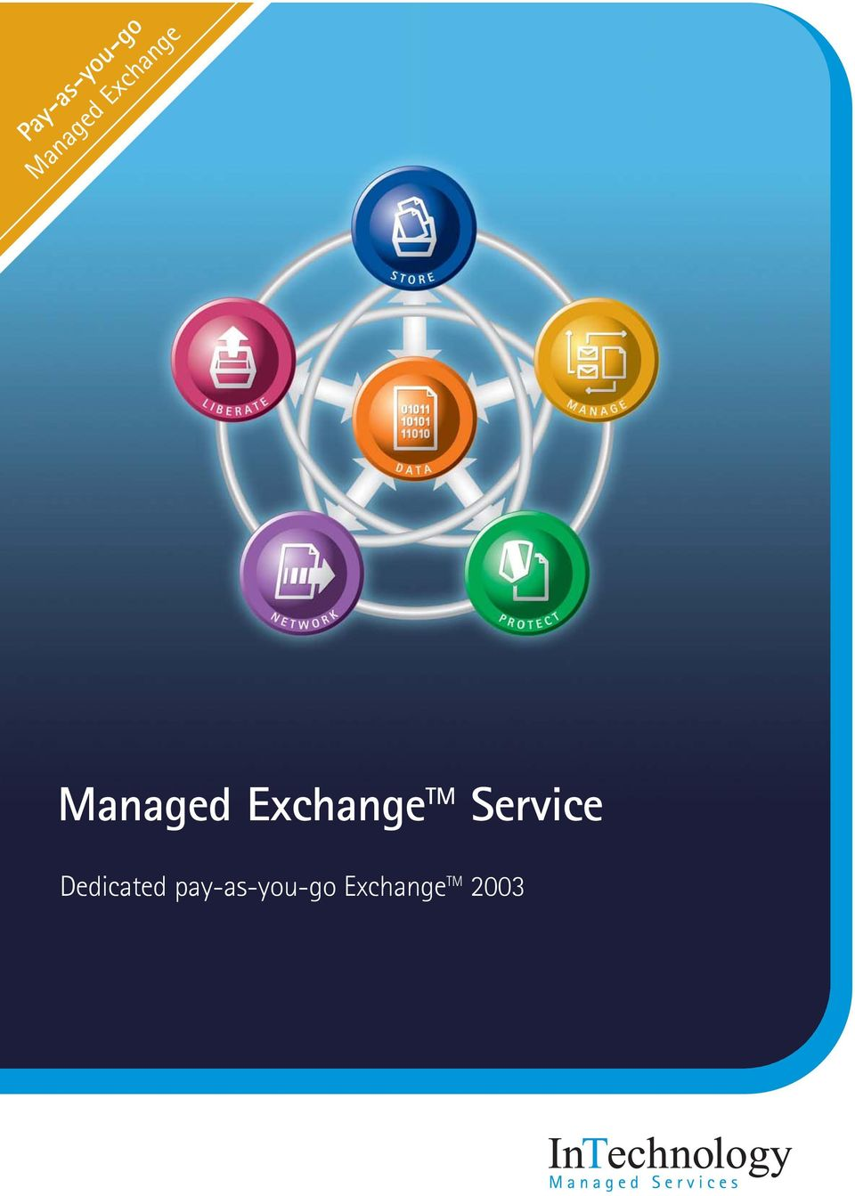 pay-as-you-go Exchange TM 2003 Secure