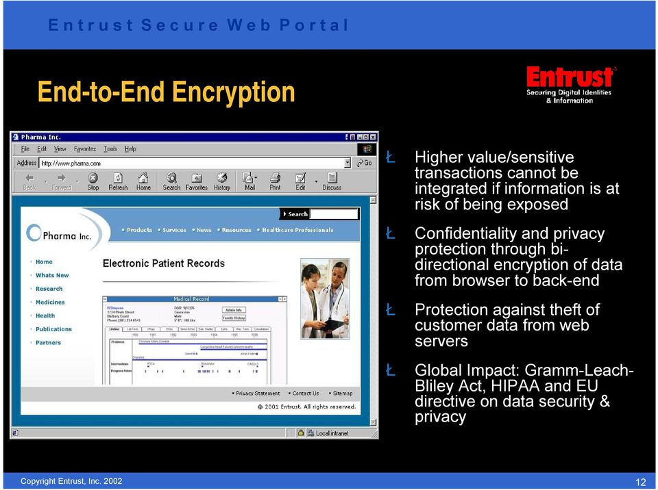 encryption of data from browser to back-end Ł Protection against theft of customer data from web