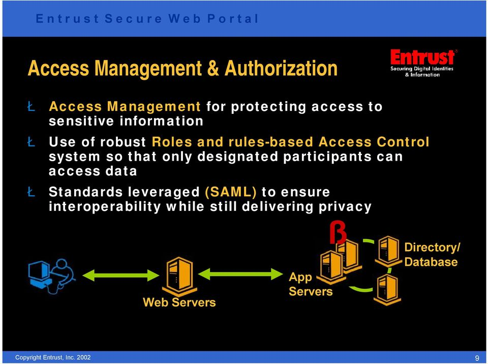 that only designated participants can access data Ł Standards leveraged (SAML) to