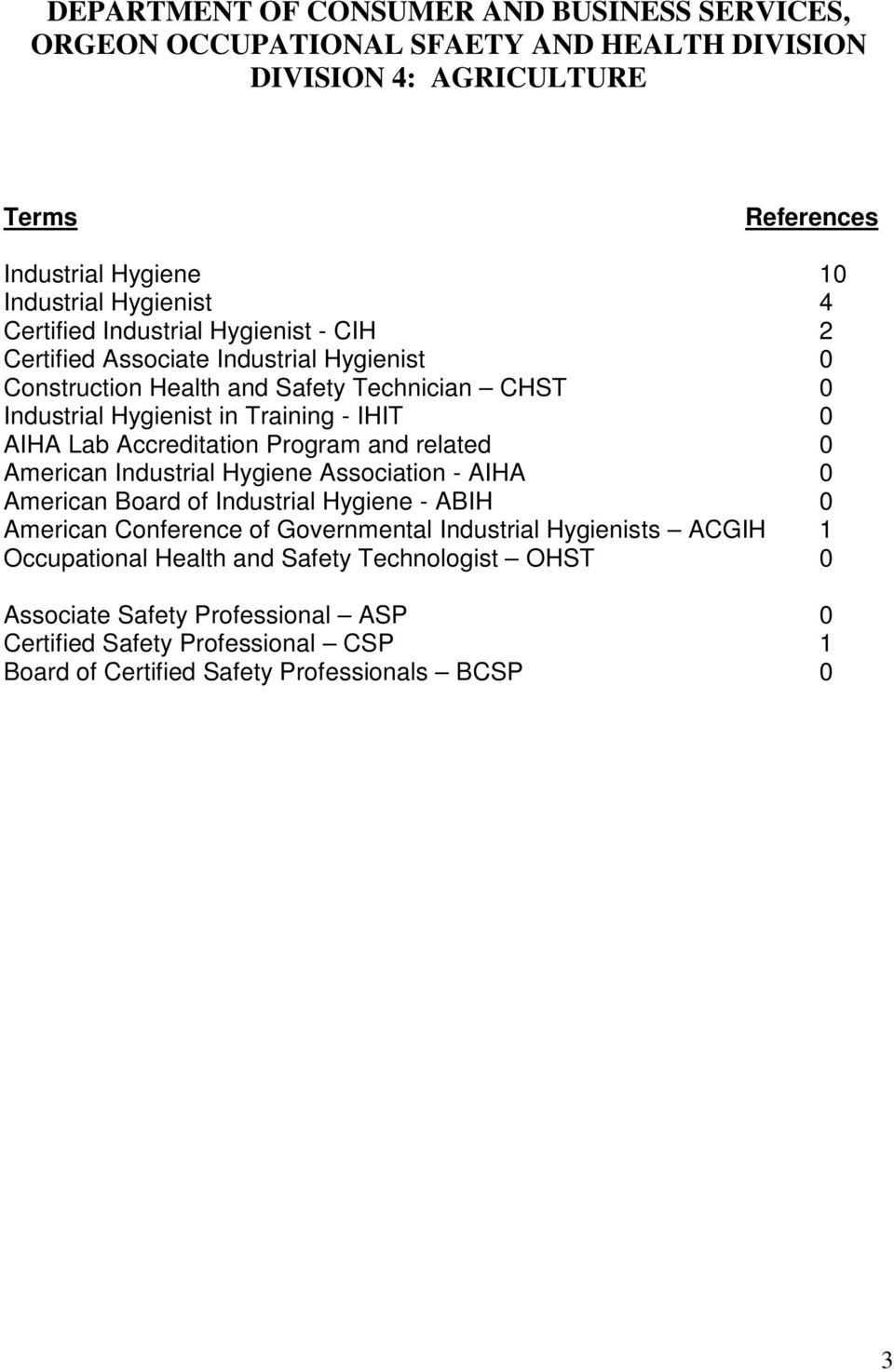Accreditation Program and related 0 American Industrial Hygiene Association - AIHA 0 American Board of Industrial Hygiene - ABIH 0 American Conference of Governmental Industrial