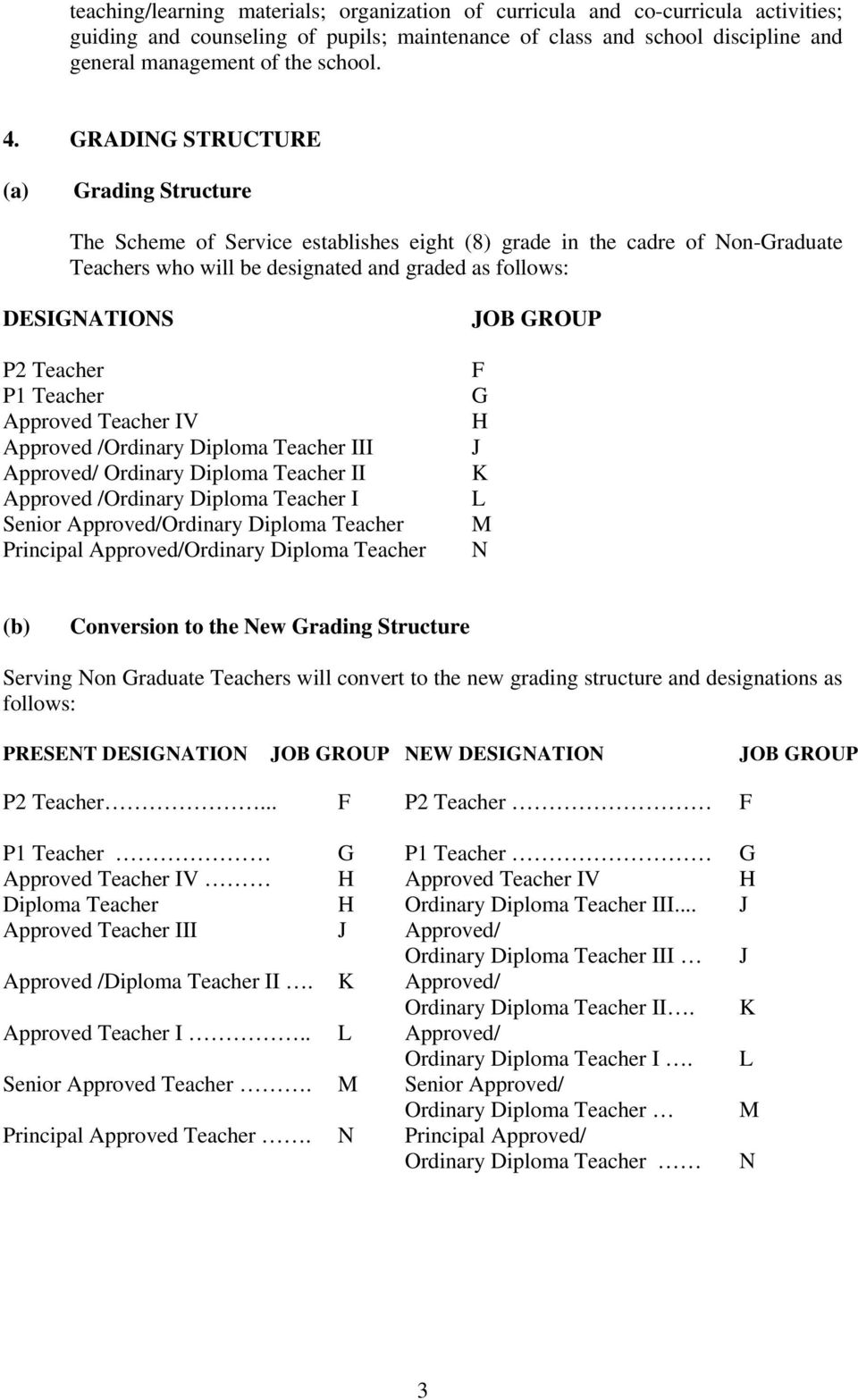 Teacher Approved Teacher IV Approved /Ordinary Diploma Teacher III Approved/ Ordinary Diploma Teacher II Approved /Ordinary Diploma Teacher I Senior Approved/Ordinary Diploma Teacher Principal