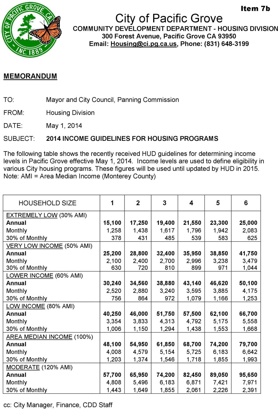 shows the recently received HUD guidelines for determining income levels in Pacific Grove effective May 1, 2014. Income levels are used to define eligibility in various City housing programs.