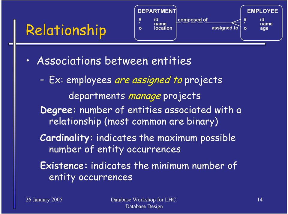 Degree: number of entities associated with a relationship (most common are binary) Cardinality: