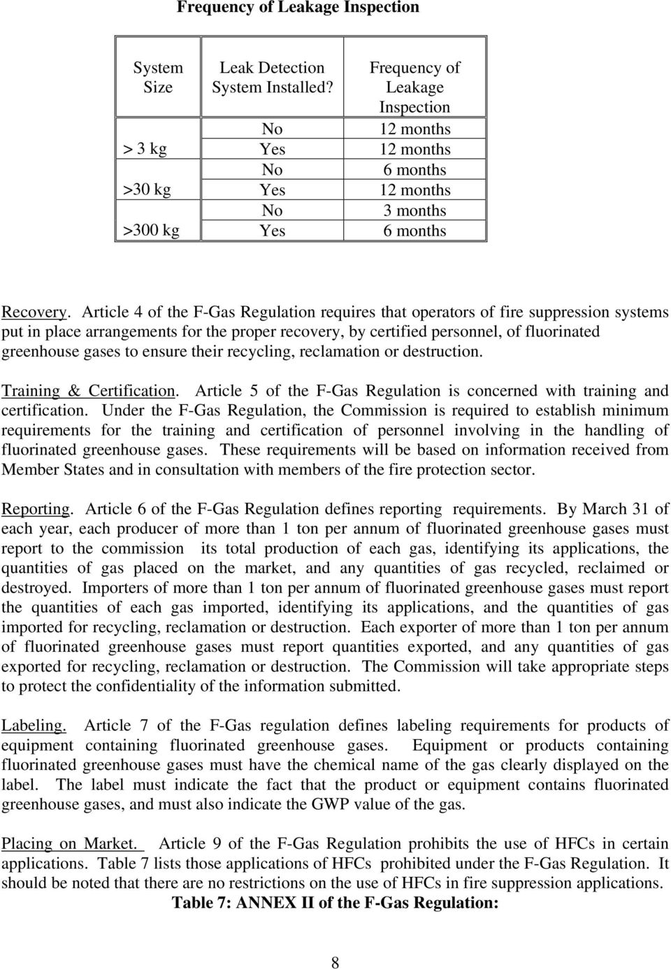 F GAS and ODS Regulations (2079)