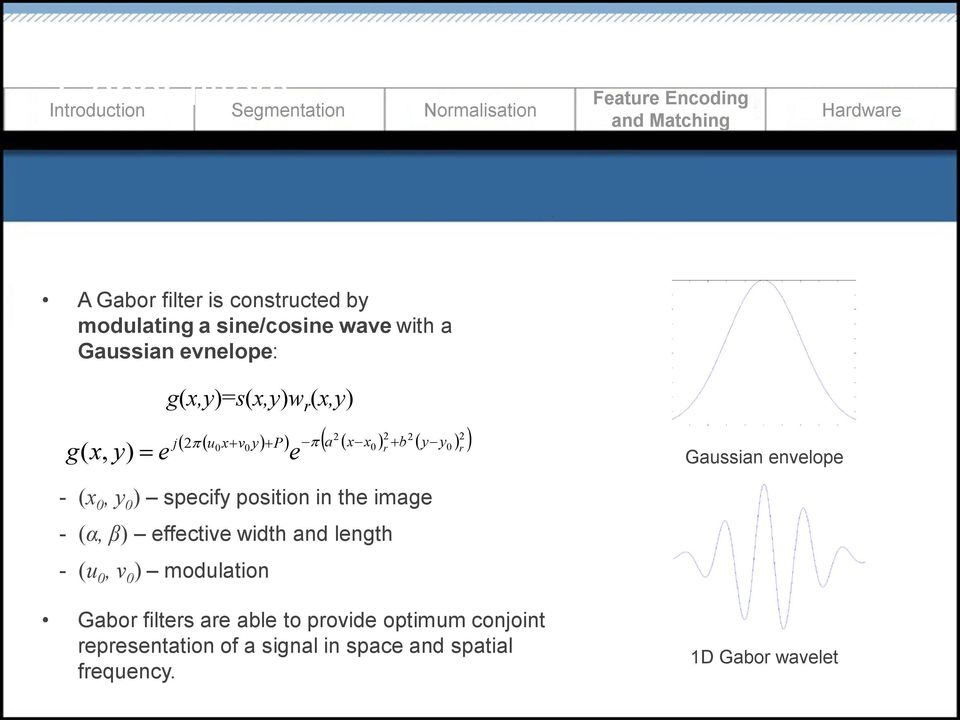 (x 0, y 0 ) specify position in the image - (α, β) effective width and length - (u 0, v 0 ) modulation Gabor