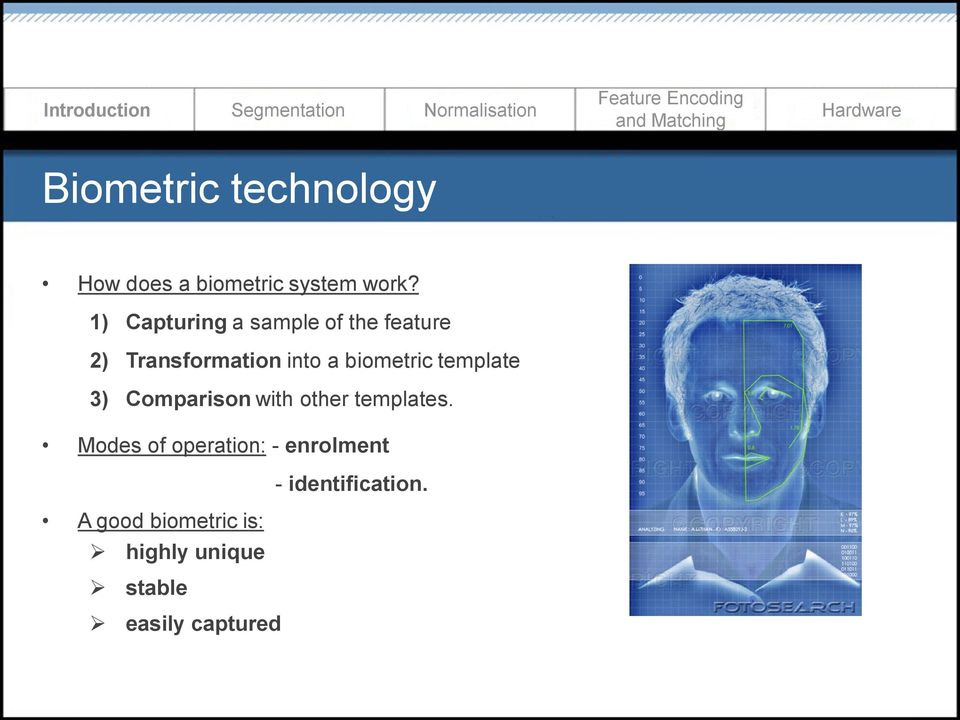 biometric template 3) Comparison with other templates.