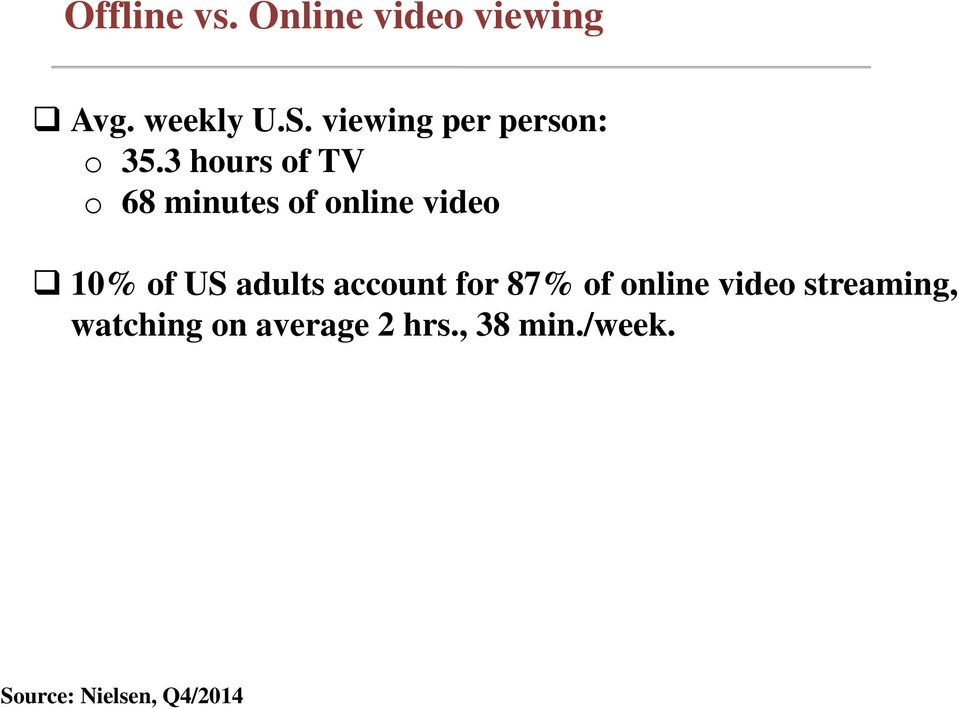 3 hours of TV o 68 minutes of online video 10% of US adults