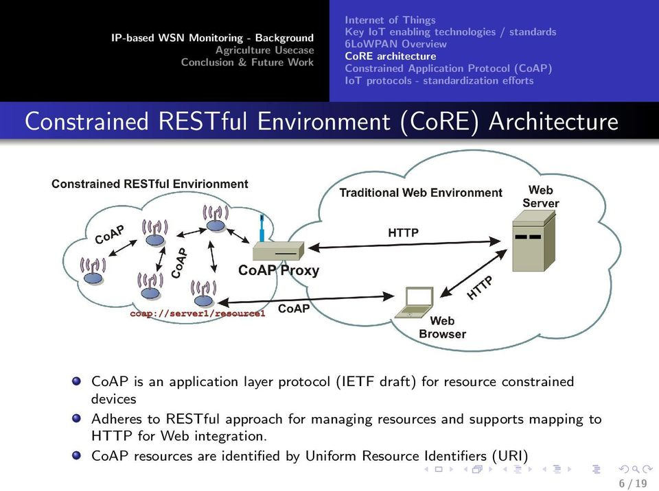 application layer protocol (IETF draft) for resource constrained devices Adheres to RESTful approach for managing