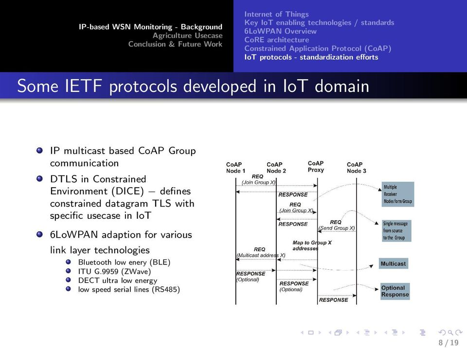 communication DTLS in Constrained Environment (DICE) defines constrained datagram TLS with specific usecase in IoT 6LoWPAN