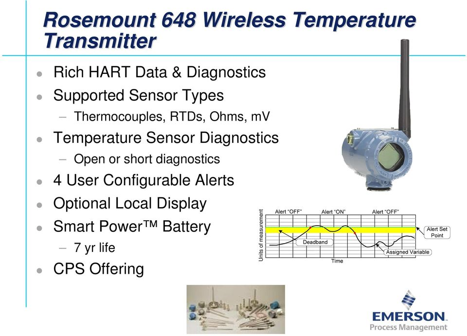 Temperature Sensor Diagnostics Open or short diagnostics 4 User