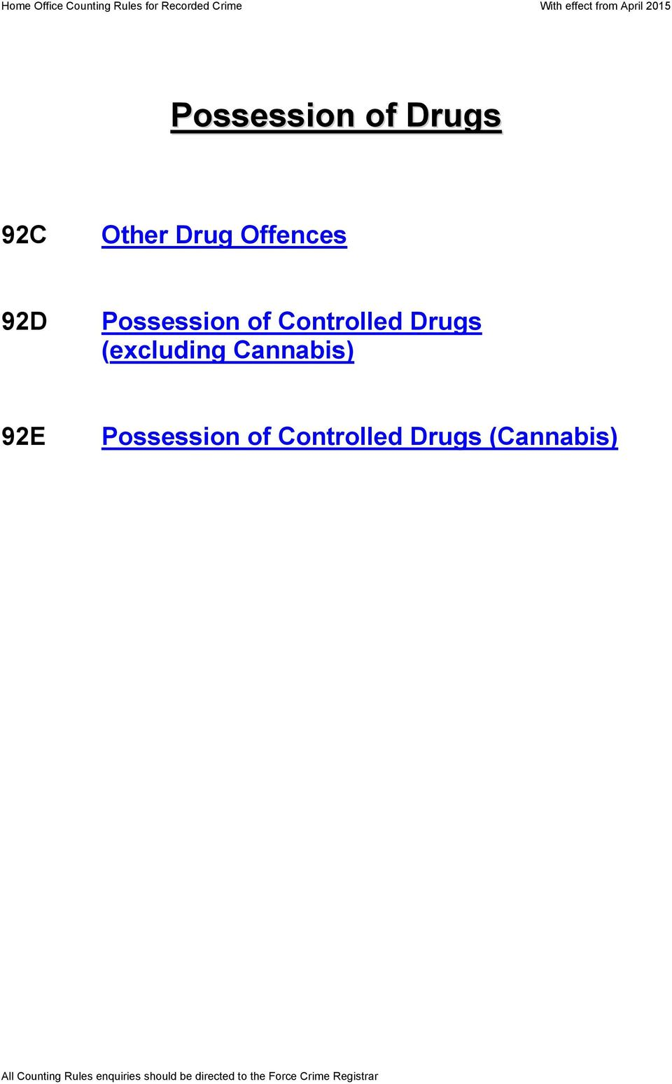 Controlled Drugs (excluding